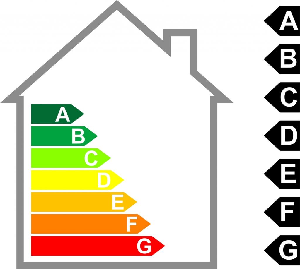 Diagnostic Performance Energétique (DPE)